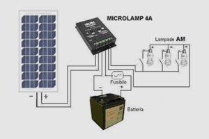 miniKIT fotovoltaico - MRP