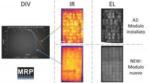 confronto moduli fotovoltaici